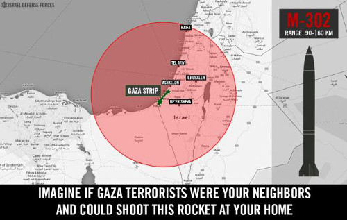 if terrorists could shoot rockets at your country